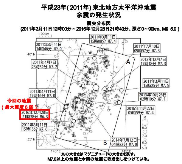 3.11の余震域