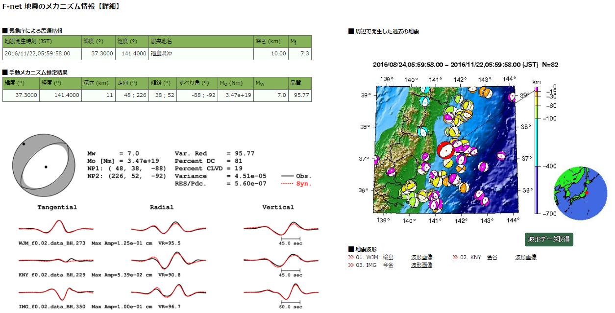 20161122福島沖の地震