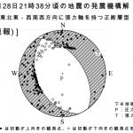 20161228震源球